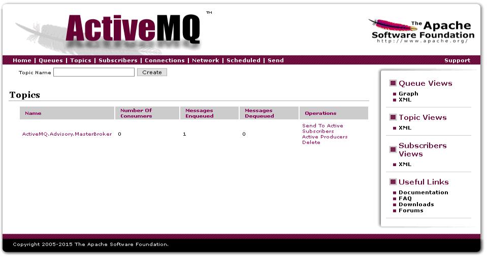 ActiveMQ topics page