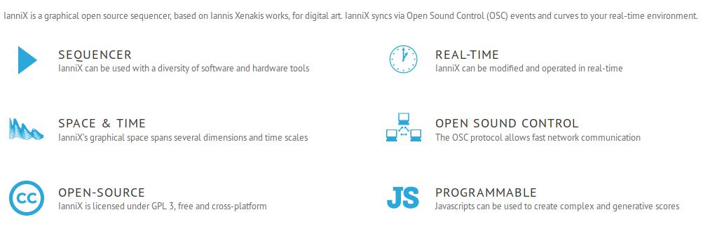 IanniX features