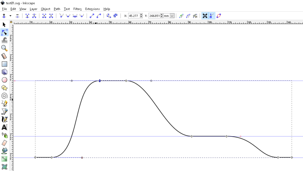 Visual representation of the data in Inkscape