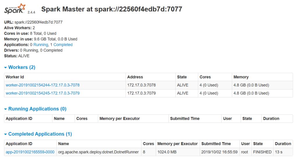 Spark Master Web UI after execution