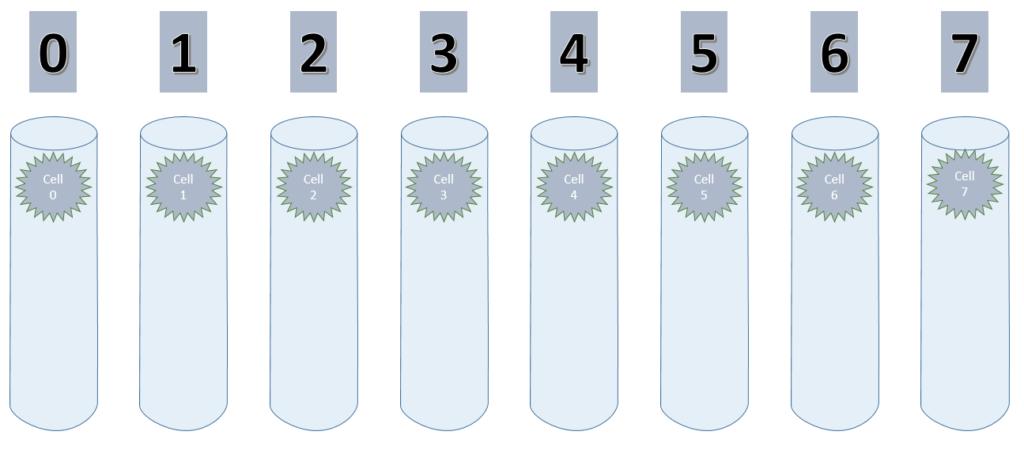Cells in columns per value