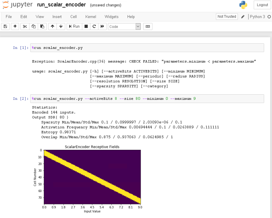 htm.core-jupyter - running the scalar encoder
