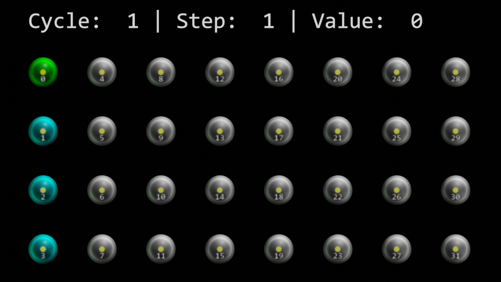 High order sequence memory - first step