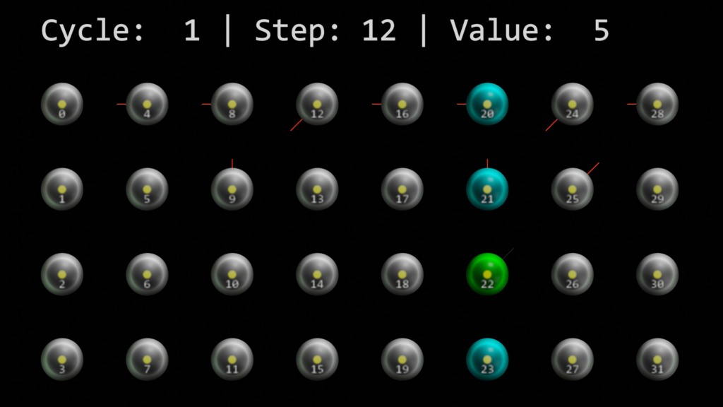 High order sequence memory - winner cell